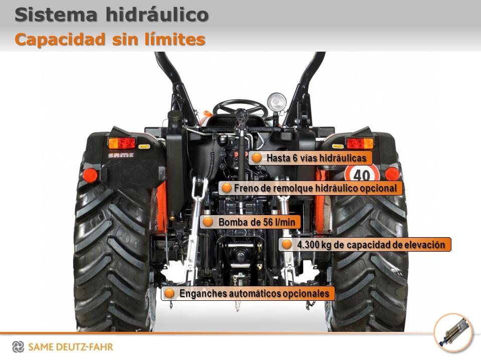 Sistema hidráulico Capacidad sin límites Hasta 6 vías hidráulicas