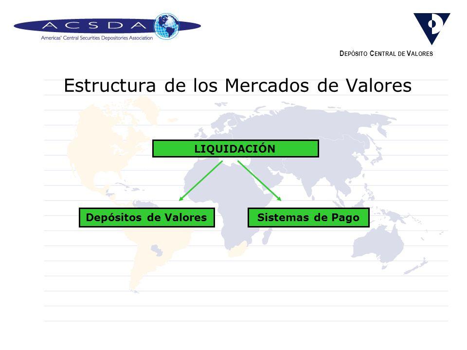 Estructura de los Mercados de Valores