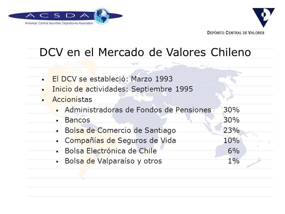 DCV en el Mercado de Valores Chileno