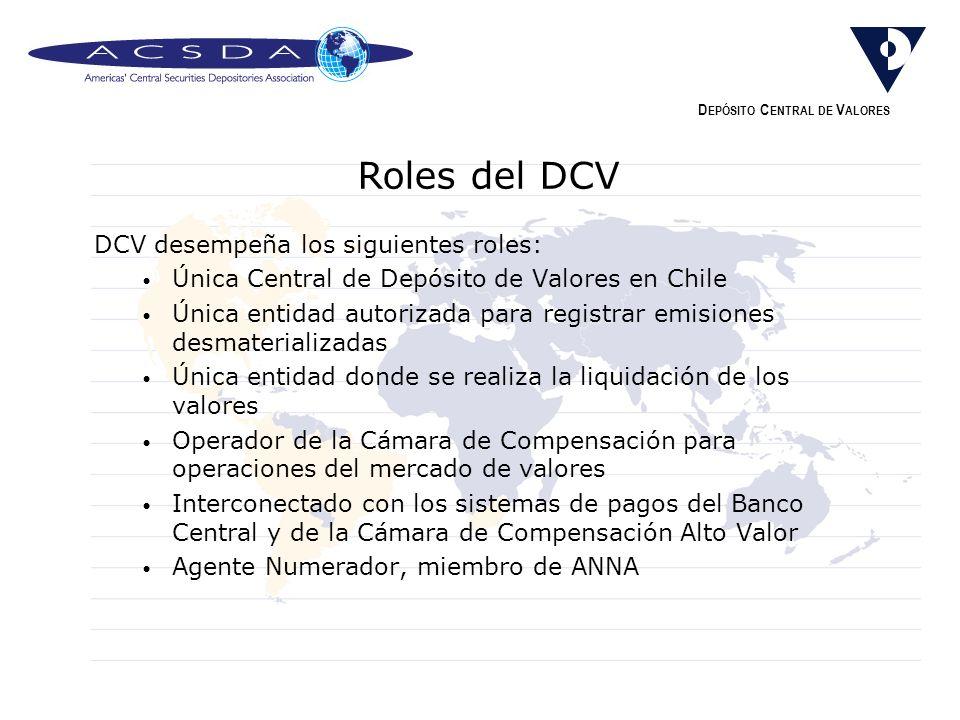 Roles del DCV DCV desempeña los siguientes roles: