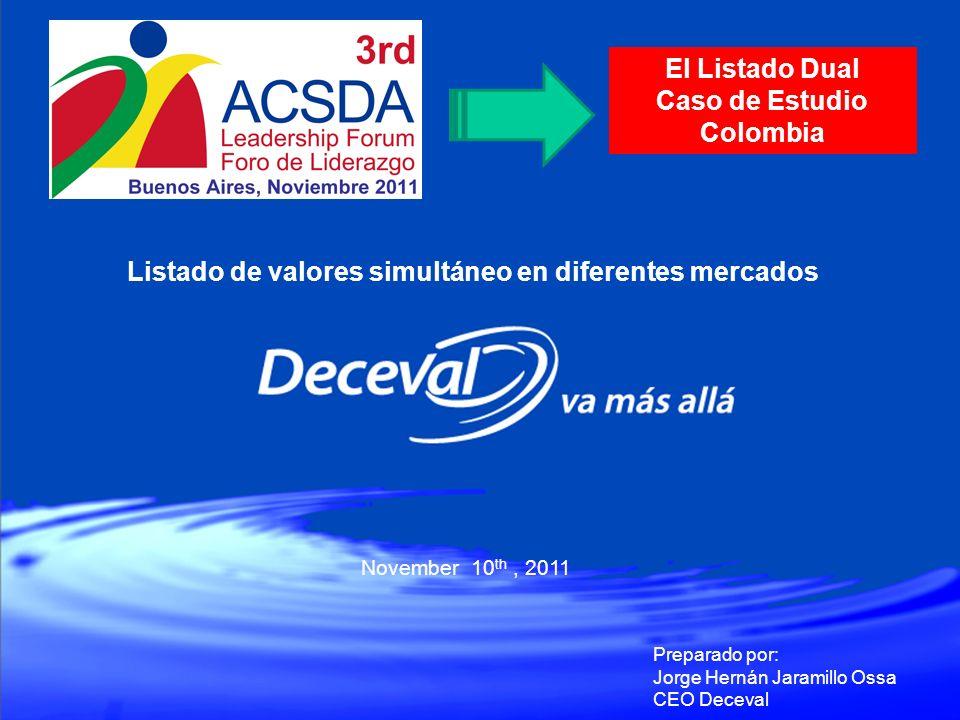 El Listado Dual Caso de Estudio Colombia