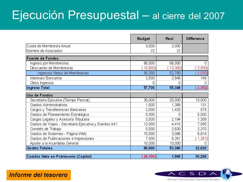 Ejecución Presupuestal – al cierre del 2007