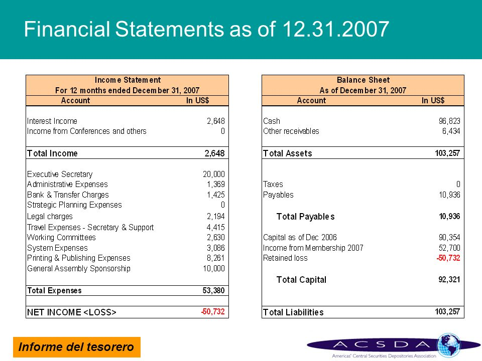 Financial Statements as of