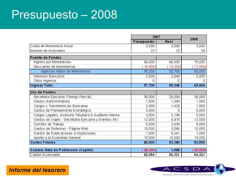 Presupuesto – 2008 Assumptions:
