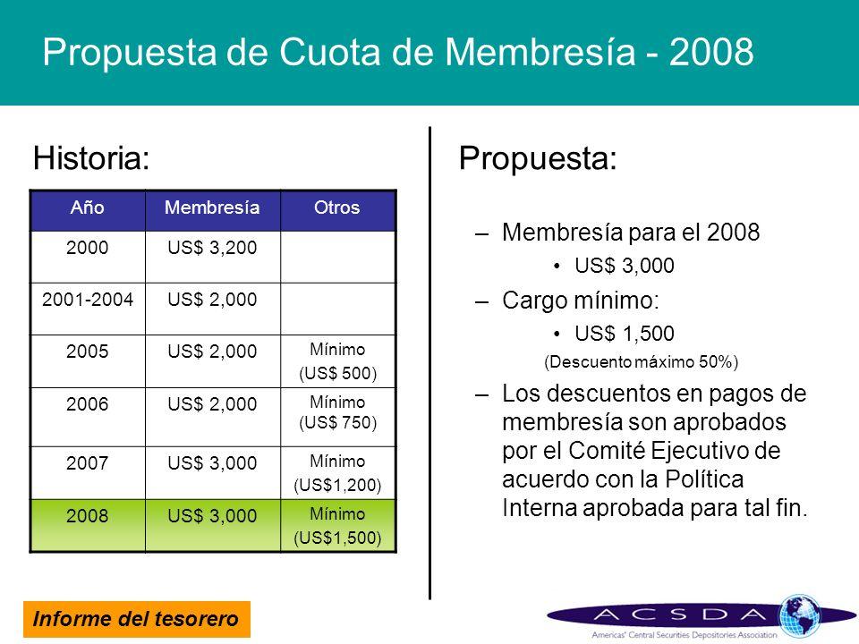 Propuesta de Cuota de Membresía - 2008