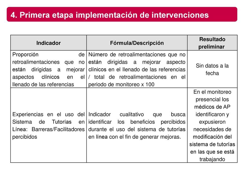 Lujo Tutoría Reanudar Experiencia Ideas - Ejemplo De Colección De ...