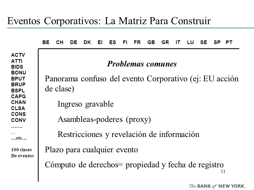 Eventos Corporativos: La Matriz Para Construir