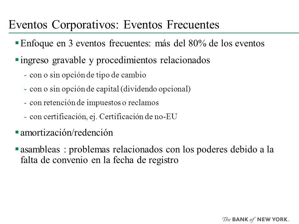 Eventos Corporativos: Eventos Frecuentes