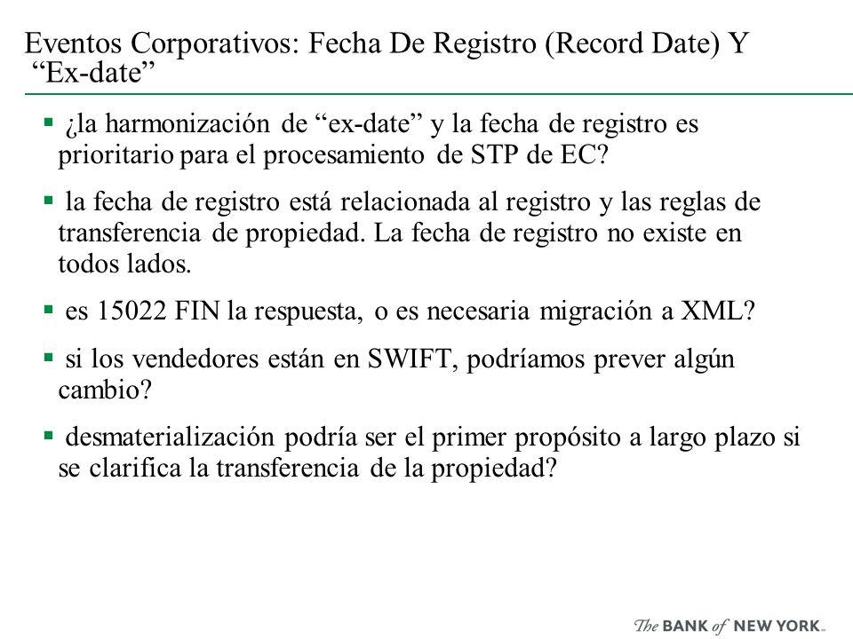 Eventos Corporativos: Fecha De Registro (Record Date) Y Ex-date