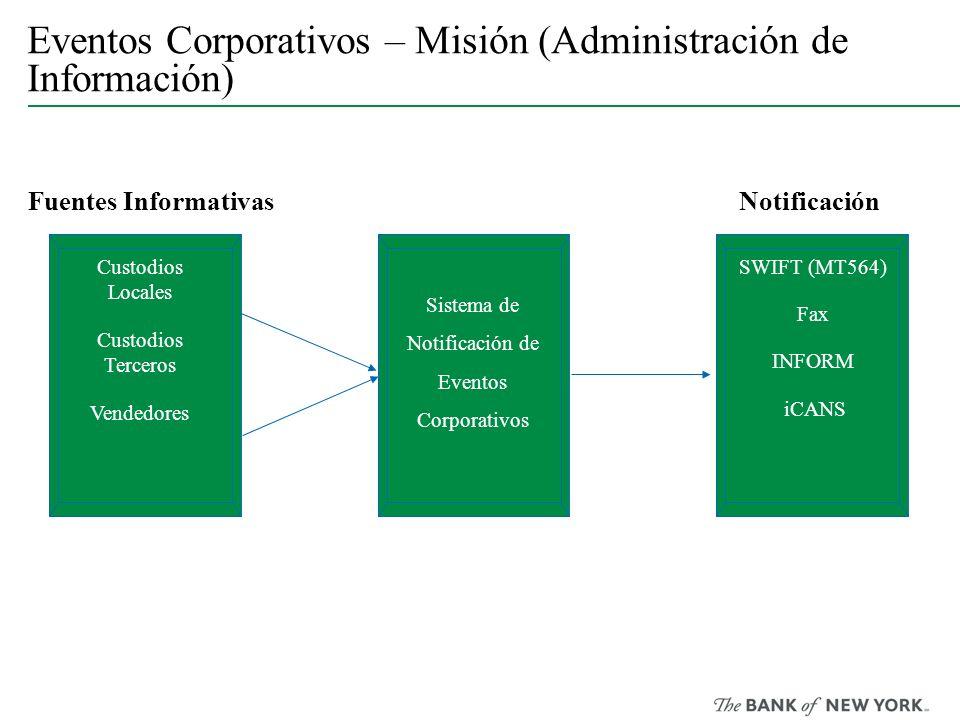Eventos Corporativos – Misión (Administración de Información)