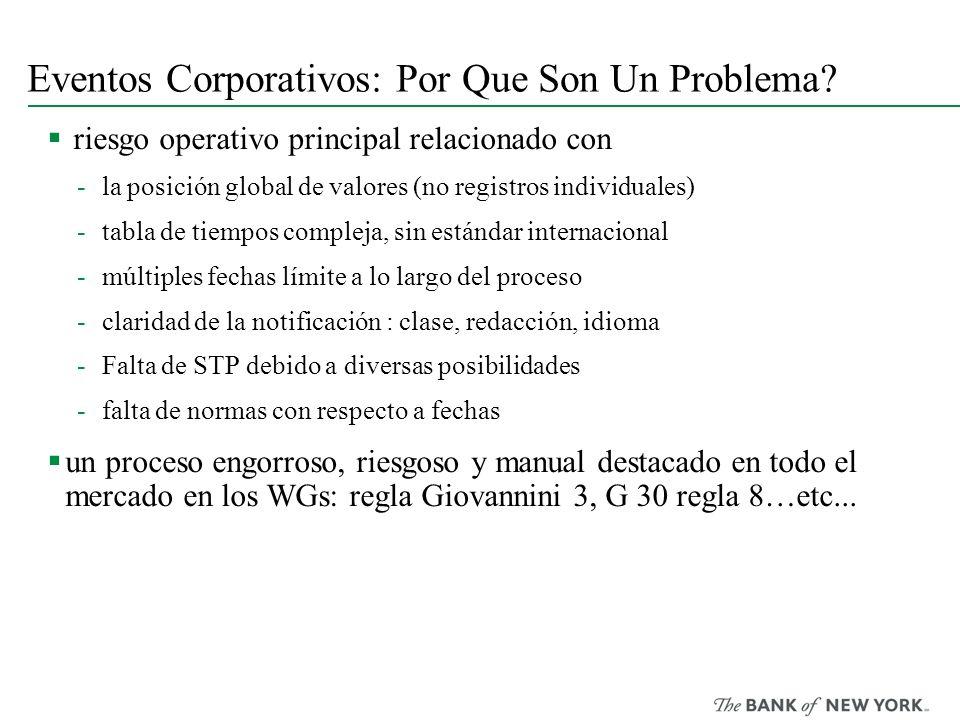 Eventos Corporativos: Por Que Son Un Problema