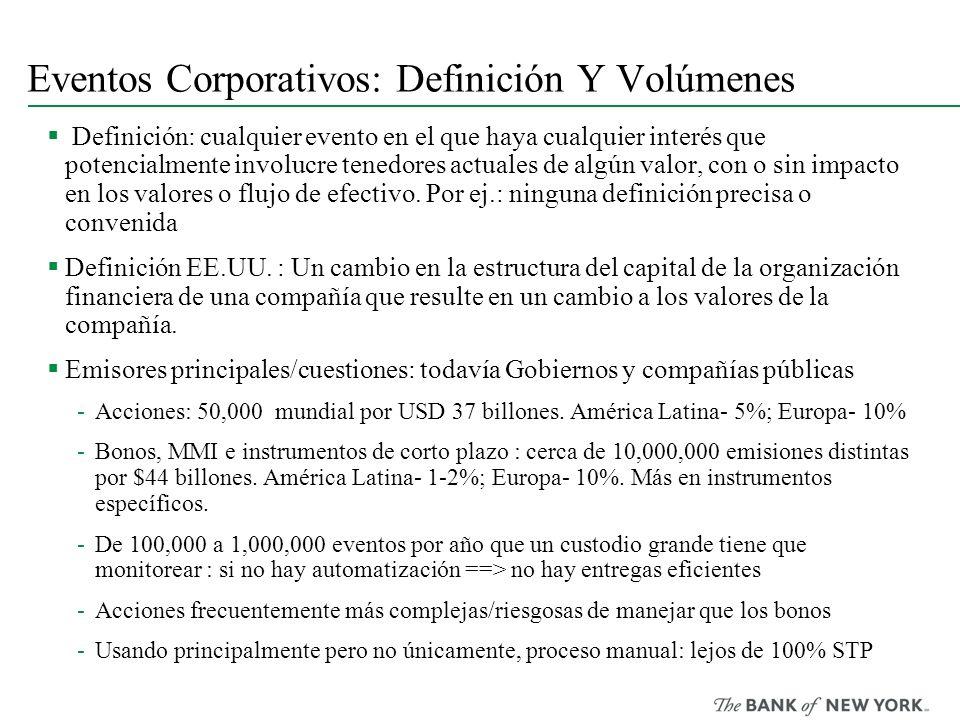 Eventos Corporativos: Definición Y Volúmenes