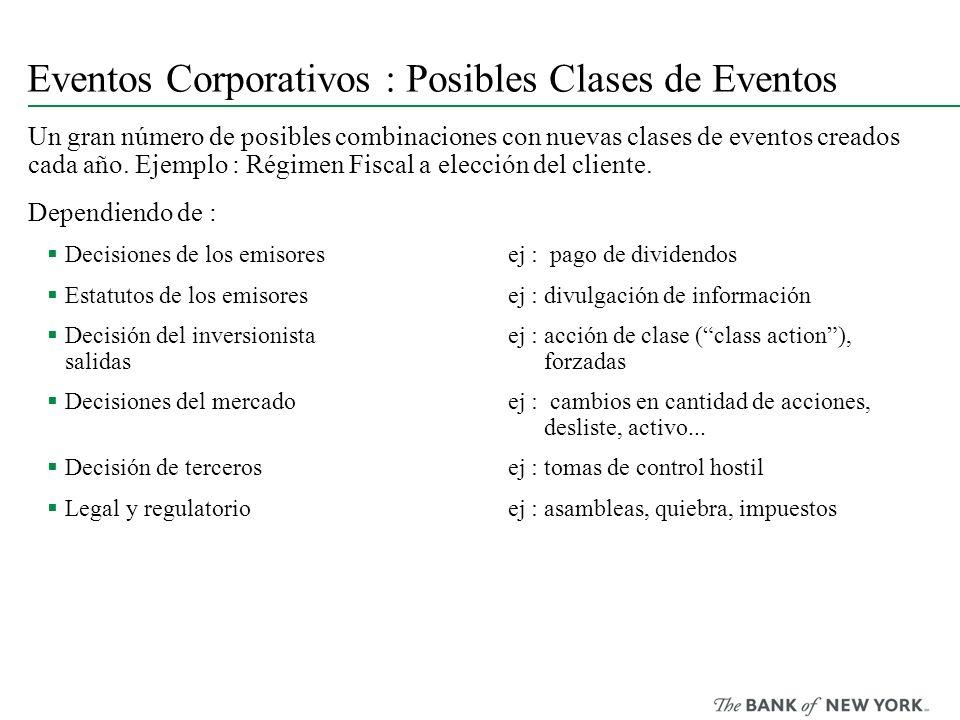 Eventos Corporativos : Posibles Clases de Eventos