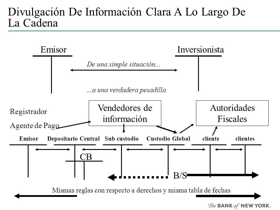 Divulgación De Información Clara A Lo Largo De La Cadena
