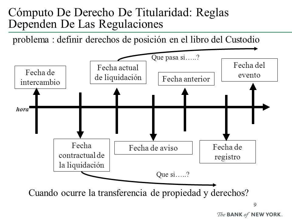 Cómputo De Derecho De Titularidad: Reglas Dependen De Las Regulaciones