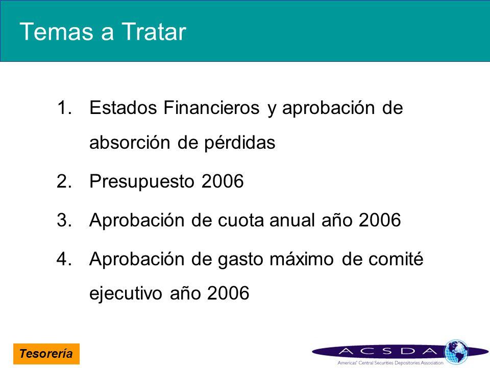 Temas a TratarEstados Financieros y aprobación de absorción de pérdidas. Presupuesto 2006. Aprobación de cuota anual año 2006.