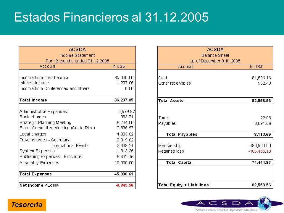 Estados Financieros al 31.12.2005