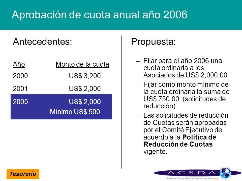 Aprobación de cuota anual año 2006