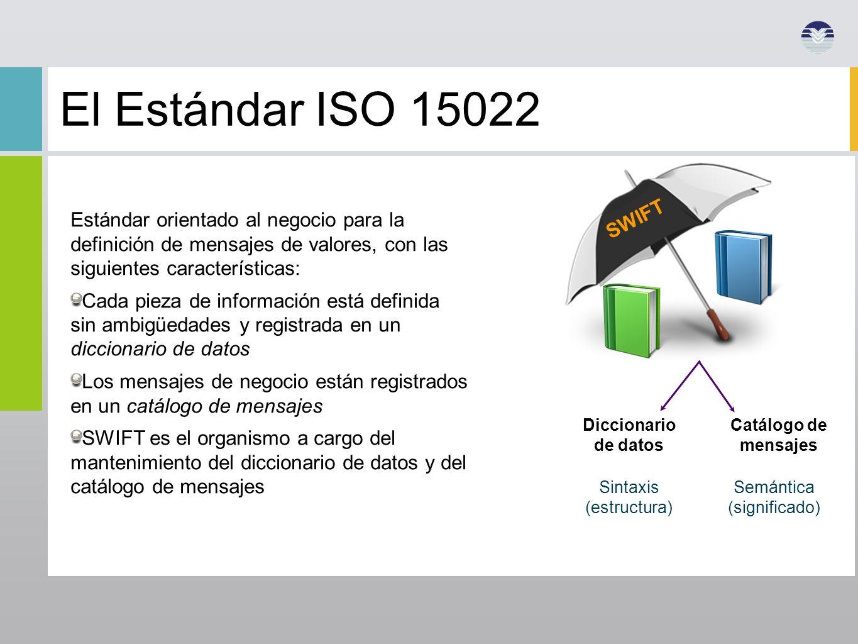 El Estándar ISO 15022 Estándar orientado al negocio para la definición de mensajes de valores, con las siguientes características: