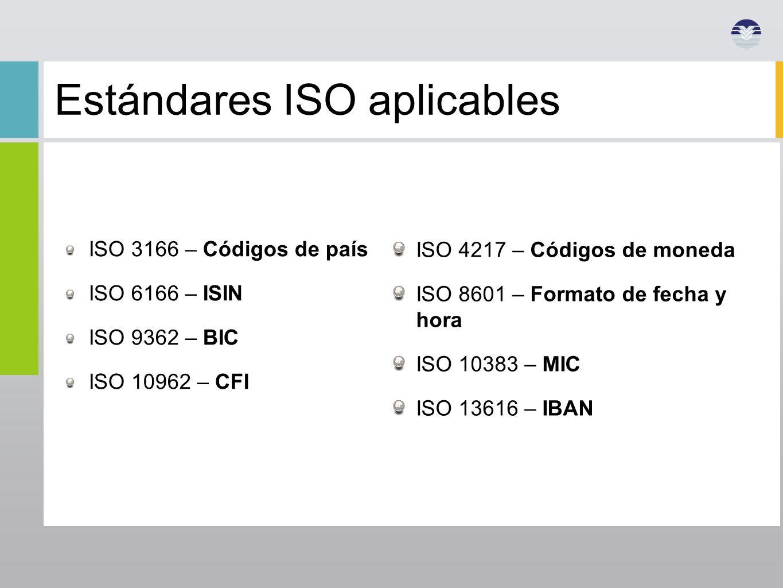 Estándares ISO aplicables
