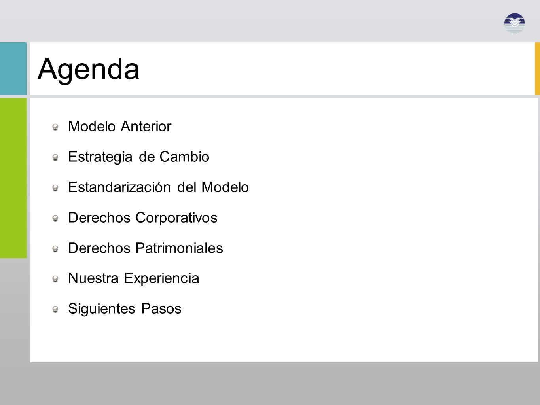 Agenda Modelo Anterior Estrategia de Cambio Estandarización del Modelo