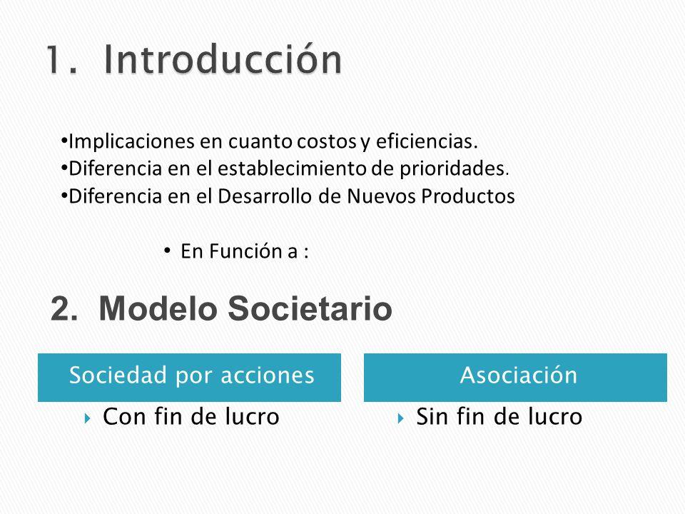 1. Introducción 2. Modelo Societario