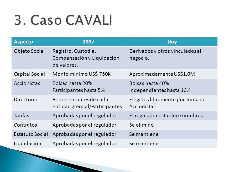 3. Caso CAVALI Aspecto 1997 Hoy Objeto Social