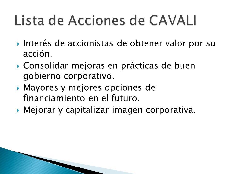 Lista de Acciones de CAVALI
