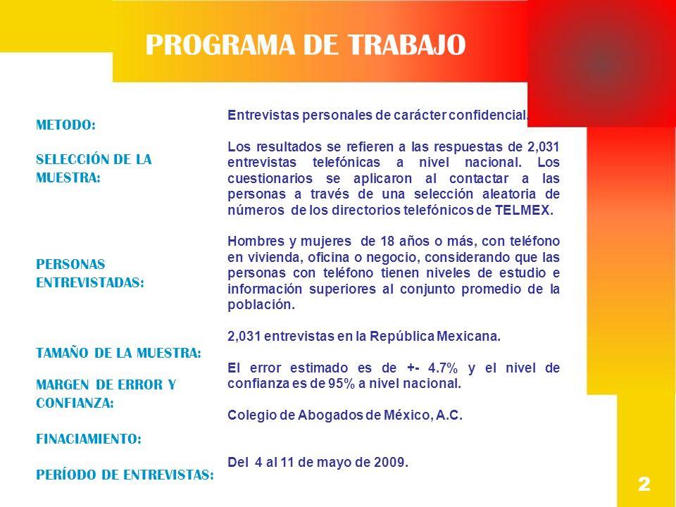 PROGRAMA DE TRABAJO 2 METODO: SELECCIÓN DE LA MUESTRA: PERSONAS