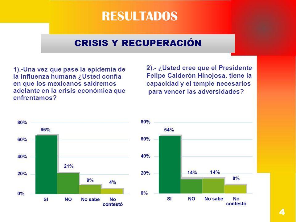 RESULTADOS CRISIS Y RECUPERACIÓN 4