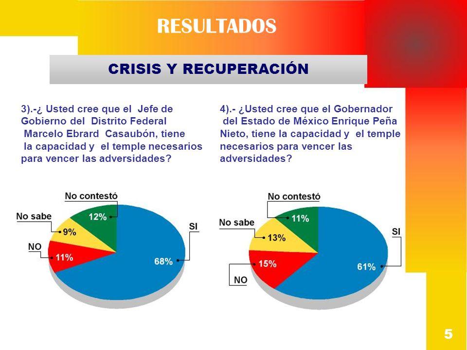 RESULTADOS CRISIS Y RECUPERACIÓN 5