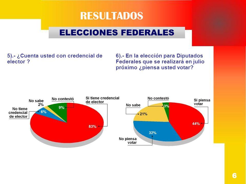 RESULTADOS ELECCIONES FEDERALES 6