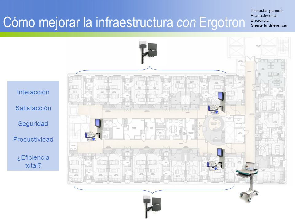 Cómo mejorar la infraestructura con Ergotron