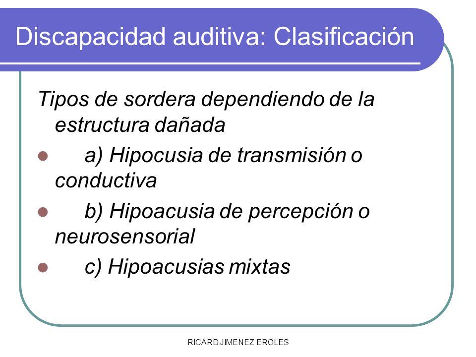 Discapacidad auditiva: Clasificación