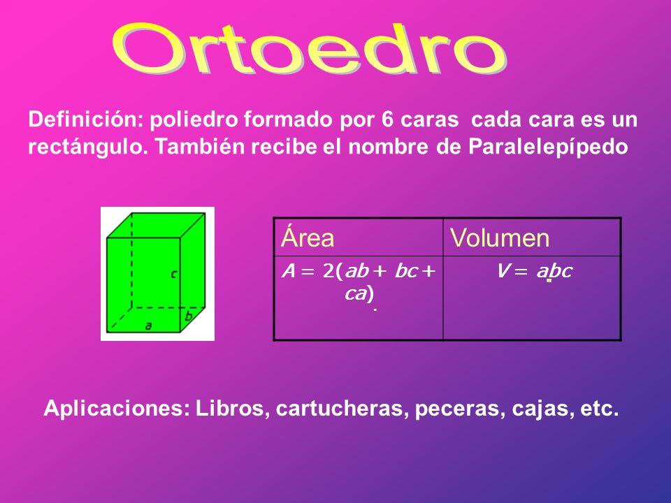 Ortoedro Definición: poliedro formado por 6 caras cada cara es un rectángulo. También recibe el nombre de Paralelepípedo.