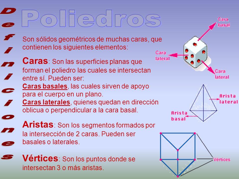 Poliedros Son sólidos geométricos de muchas caras, que contienen los siguientes elementos: