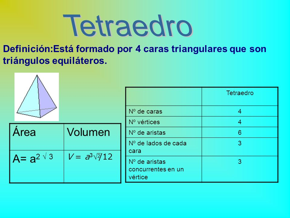 Tetraedro Área Volumen A= a2 Ö 3