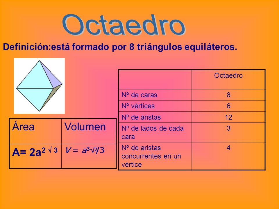 Octaedro Área Volumen A= 2a2 Ö 3