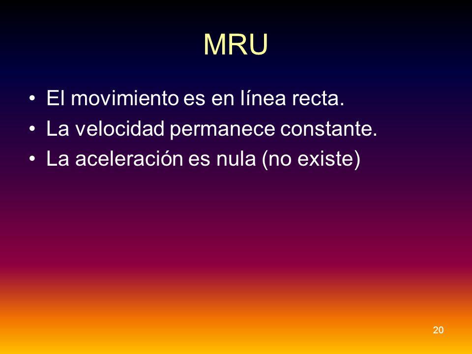 MRU El movimiento es en línea recta. La velocidad permanece constante.
