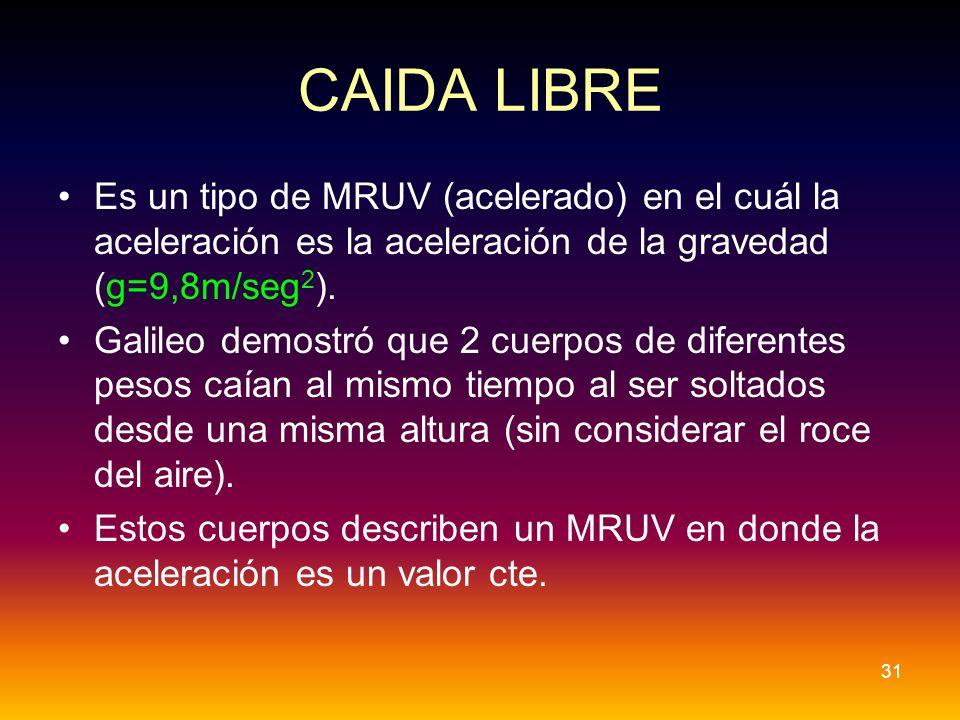 CAIDA LIBRE Es un tipo de MRUV (acelerado) en el cuál la aceleración es la aceleración de la gravedad (g=9,8m/seg2).