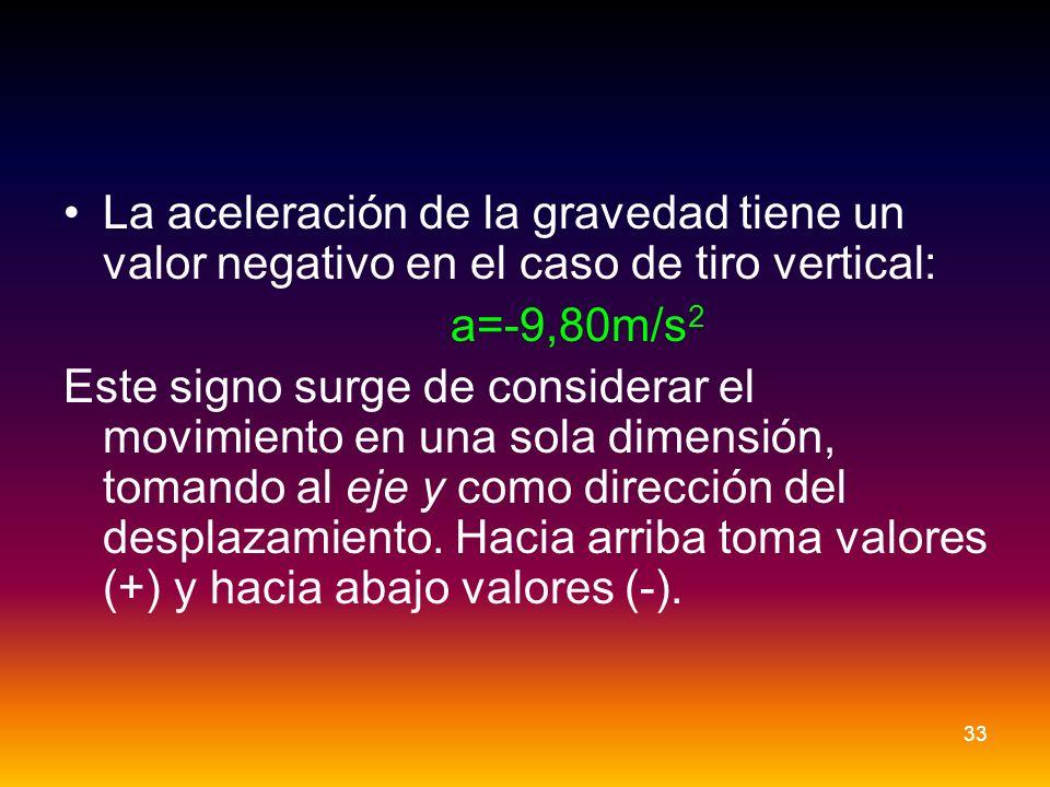 La aceleración de la gravedad tiene un valor negativo en el caso de tiro vertical: