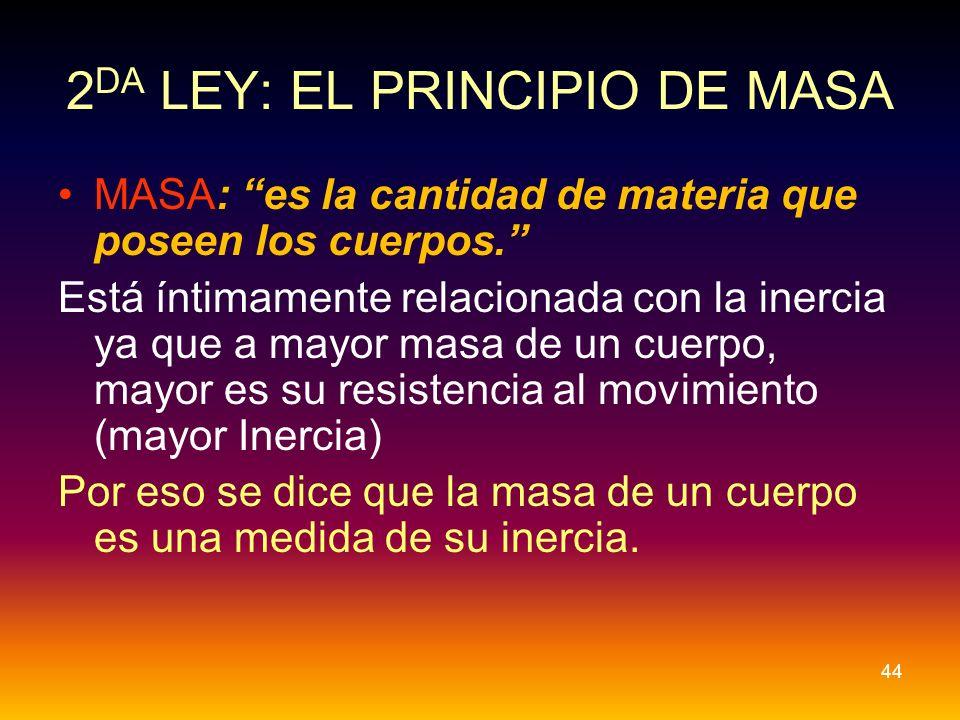 2DA LEY: EL PRINCIPIO DE MASA