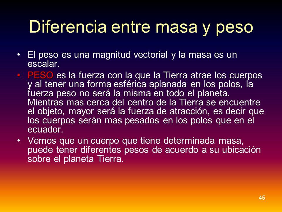 Diferencia entre masa y peso