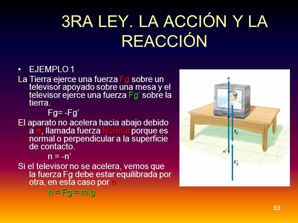 3RA LEY. LA ACCIÓN Y LA REACCIÓN