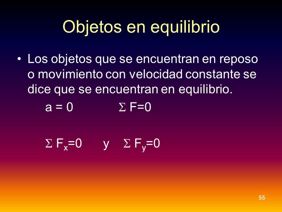 Objetos en equilibrio Los objetos que se encuentran en reposo o movimiento con velocidad constante se dice que se encuentran en equilibrio.