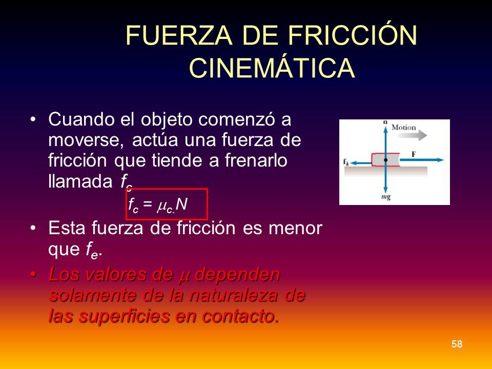 FUERZA DE FRICCIÓN CINEMÁTICA