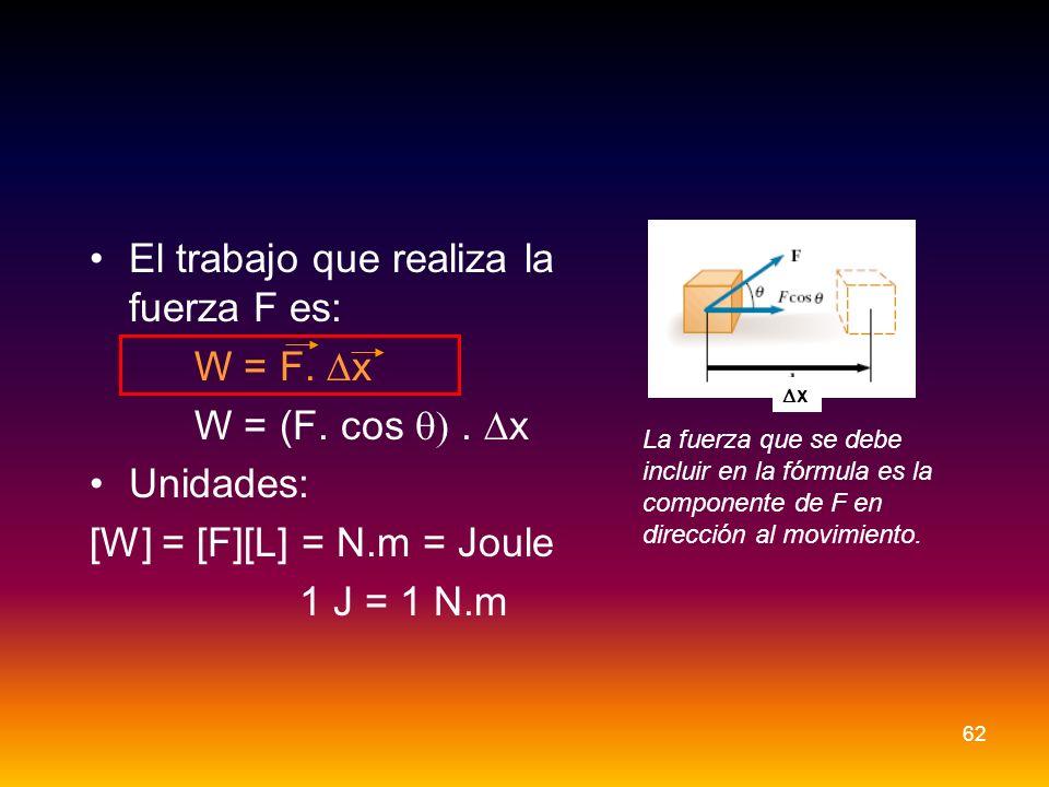 El trabajo que realiza la fuerza F es: W = F. Dx W = (F. cos q) . Dx