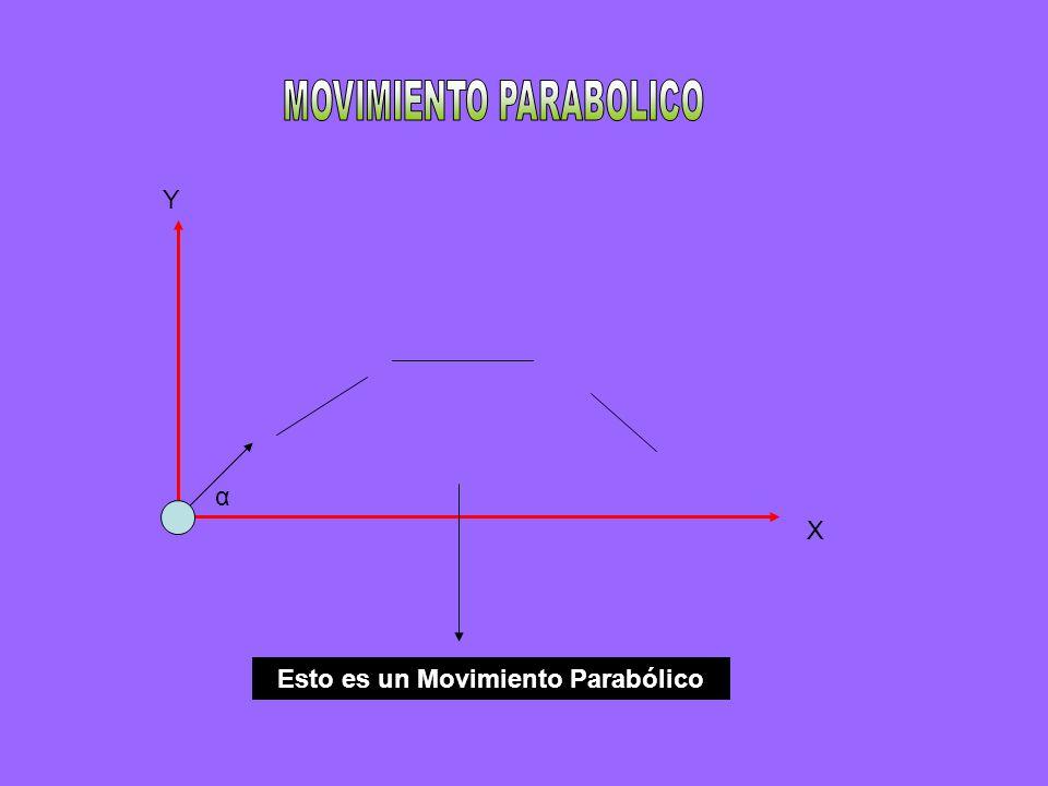 MOVIMIENTO PARABOLICO Esto es un Movimiento Parabólico