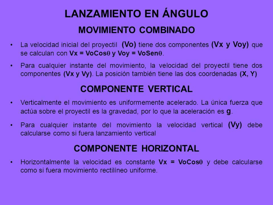 COMPONENTE HORIZONTAL