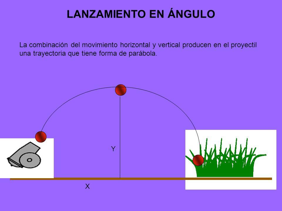 LANZAMIENTO EN ÁNGULO La combinación del movimiento horizontal y vertical producen en el proyectil una trayectoria que tiene forma de parábola.